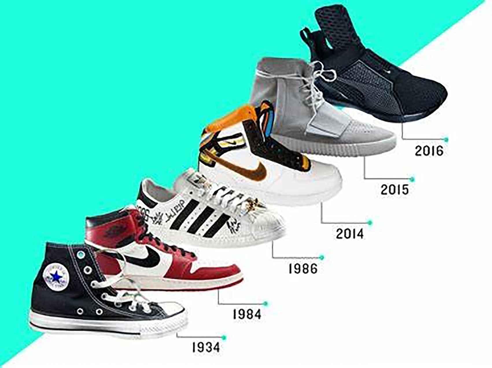 האבולוציה של הסניקרס-אופנה